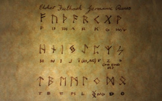 Germanic Runes - after the last global catastrophe 13,500 years ago, there was an ice age, and the entire Europe was lying under ice, and, so uninhabitable. All white Europeans lived on the territory of Russia and spoke Russian. / Германские Руны - после последней глобальной катастрофы 13,500 лет назад, было обледенение, и вся Европа лежала подо льдом, а, значит, была необитаема. Все белые европоиды жилы на территории России и говорили по-русски.