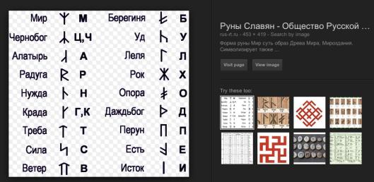 Some letters of the Russian-Aryan aphabet - Runes / Некоторые буквы из русо-арийского алфавита - руны