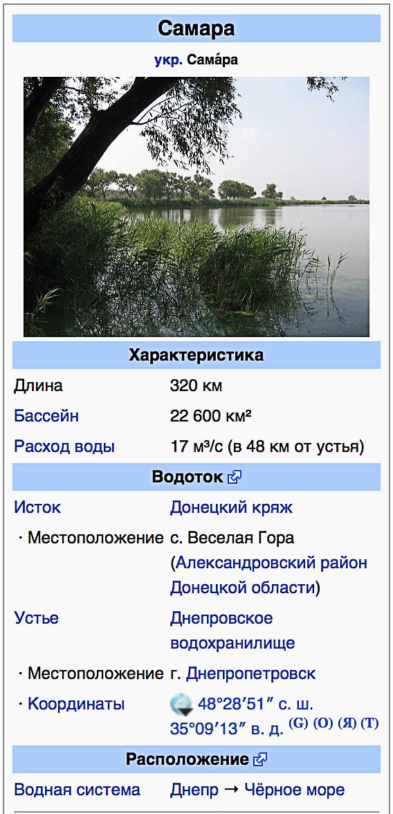 Culture on the river Samara in Malorossia (