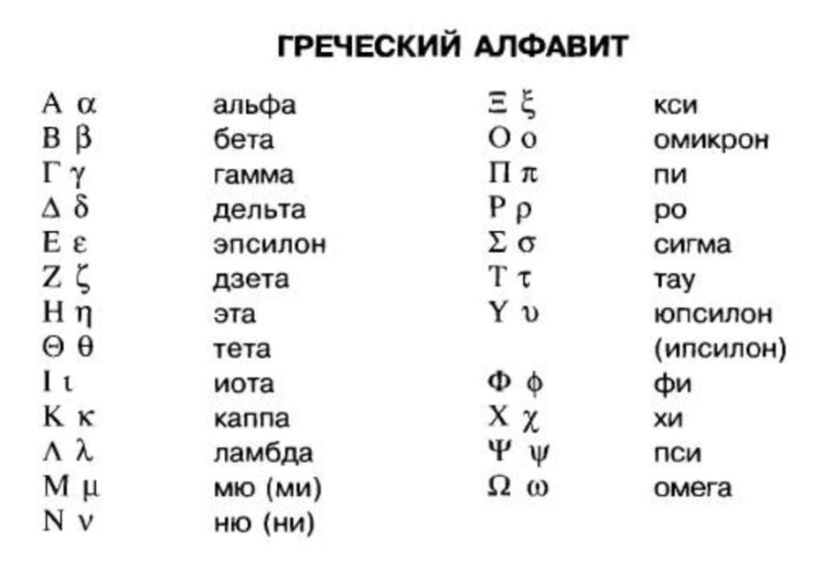Греческий алфавит демонстрирует семантическую деградацию по сравнению с Руской буквицей. Никоим образом, Руская буквица не могла возникнуть из Греческого алфавита. Как раз наоборот, Греческий алфавит возник из Руской-Скифской буквицы.