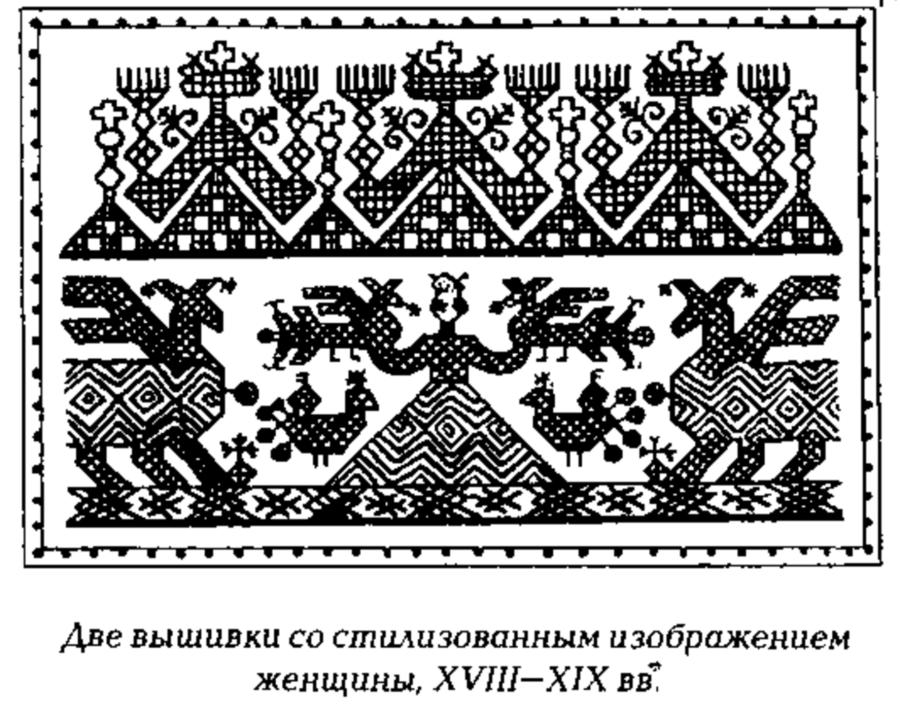 Царь Мать / Мать Солнца Ра - это Ма-Ра / Ра-Ма. Царь Мать / Сар-Матка держит двух Жар-Птиц / Финистов ясна соколов, что является вариацией Двуглавого Сокола, как основного символа Самарской / Кимерийской / Скифской-Сакской / Кас-Сакской / Казацкой Империи -- самой древней, допотопной империи на этой планете.