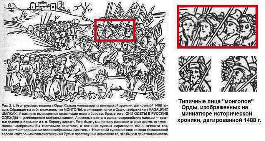Изображения Золотой Орды (Червоного Яра) той эпохи являются неоспоримым доказательством, что Ордынцы были Рускими Казаками Тартарии.