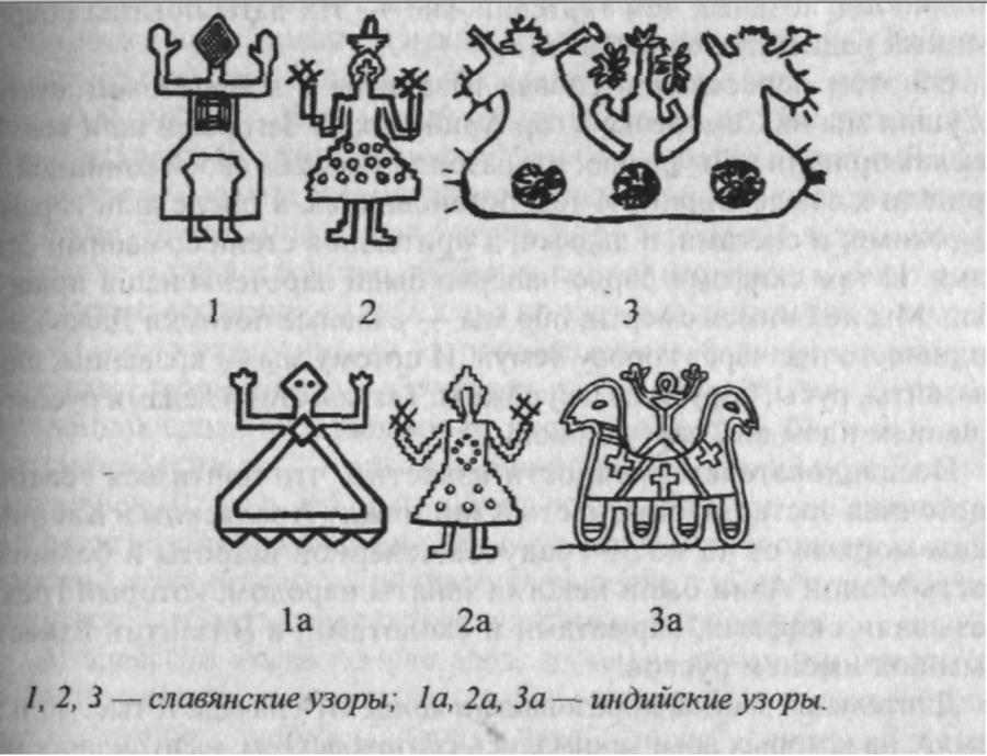 Допотопная Самарсксая / Кимерийская культура Русо-Ариев России и Индии демонстрирует идентичность важнейшей символики. Основной символ -- символ Царь Матери, что свидетельствует о матриархате наших предков, и о чрезвычайной архаичности Русо-Арийских артефактов. Причём Русо-Арийская символика Русо-Арийской допотопной Самарской / Кимерийскойд является несравнимо более богатой и архаичной по сравнению с артефактами Русо-Ариев в Индостане, по экспертизе Светланы Жарниковой и Натьльи Гусевой. Руско-Арийская культуры севера России является самой древней культурой на этой планете.