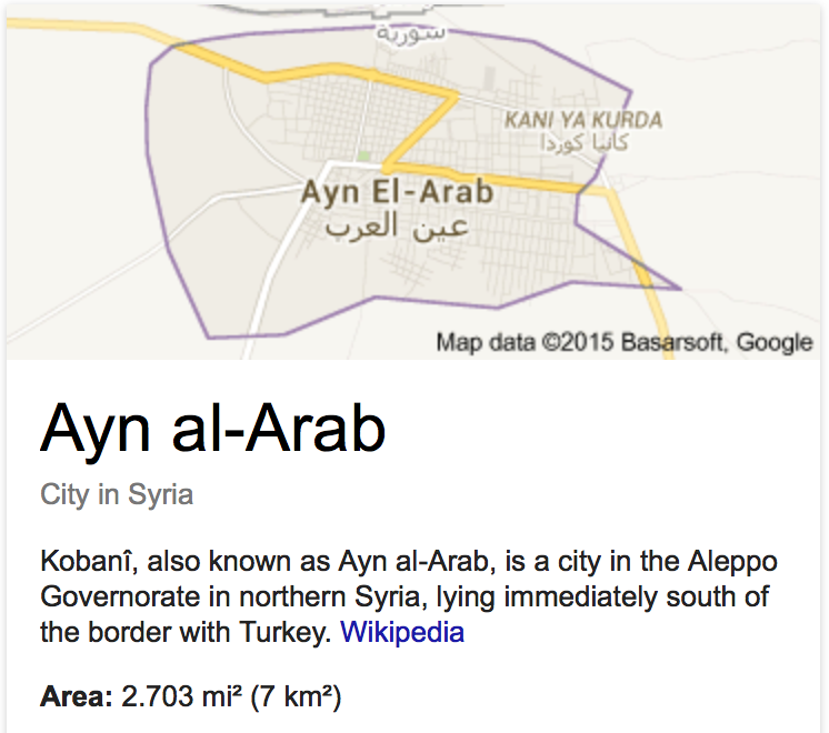 Сурийский город Кобани -- это город Кубанских Казаков. Слово