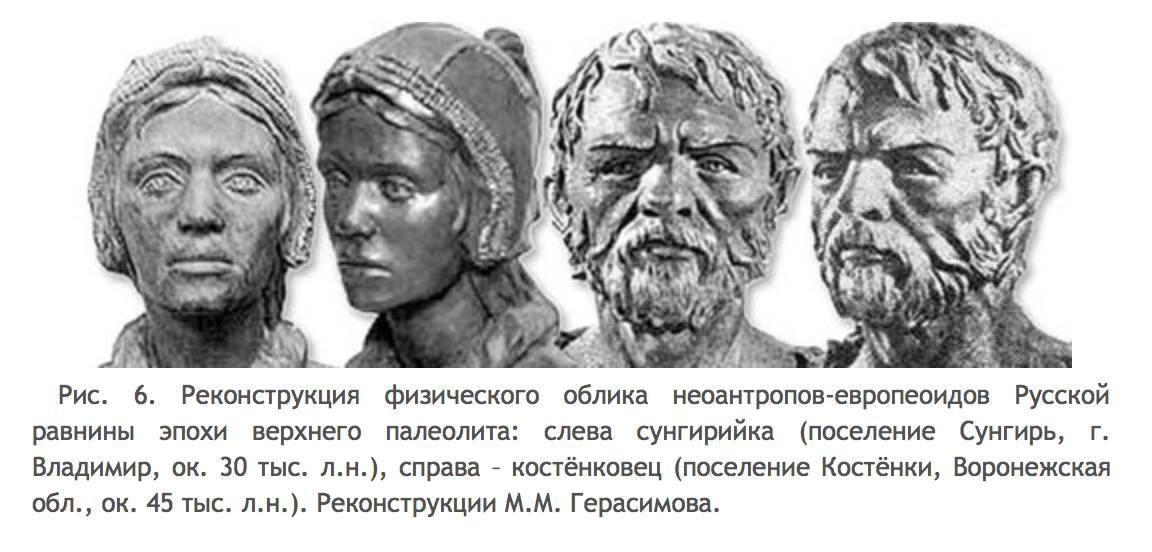 https://irenecaesar.files.wordpress.com/2014/10/russians_30000_ybefore_christ.jpg