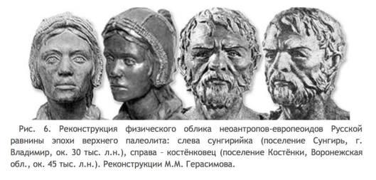 Русские 30,000 лет до н.э.
