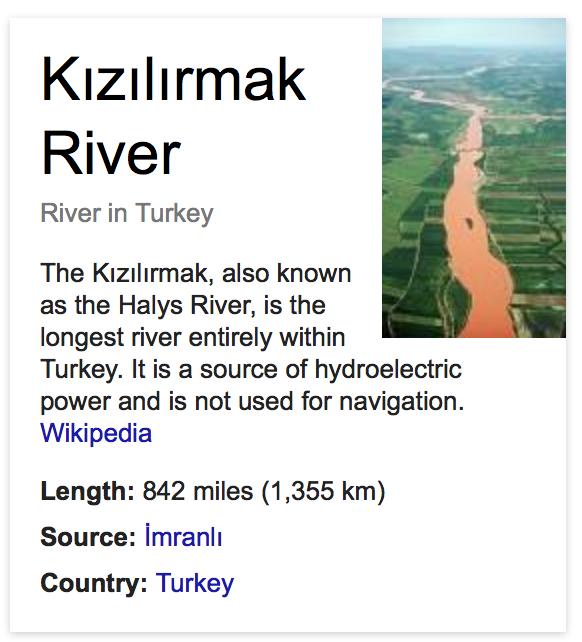 Река Кызыл-Ирмак в Турции.