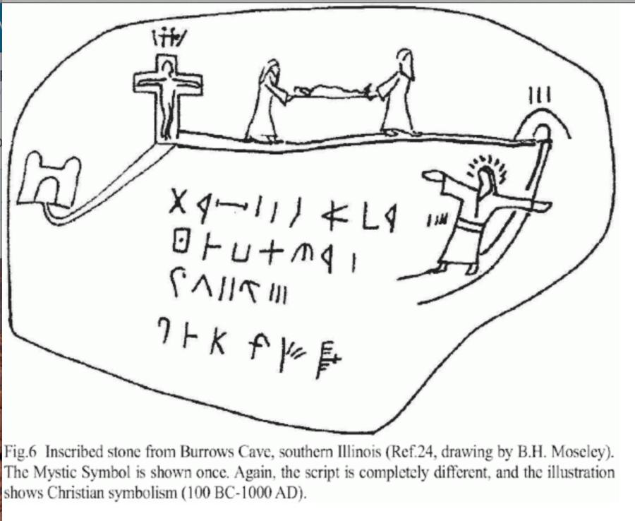 Христианский рисунок Русов-Этрусков Этририи-Рассении-Тартарии, 100 до н.э. - 1000 н.э.