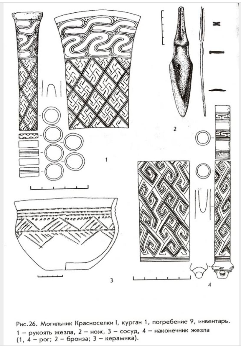 Самарская культура Русо-Ариев / Скифов была едина от Русо-Арийского / Скифского города Скифополиса в Самарии (4000 до н.э.) до Русо-Арийских / Скифских городов Урала и Сибири (4000 и ранее), и до Русо-Арийских / Скифских городов Америки. Самарская культура Русо-Ариев должна датироваться 40,000 до н.э. и ранее, как тому свидетельствуют раскопки в Костенках под Воронежом в России.