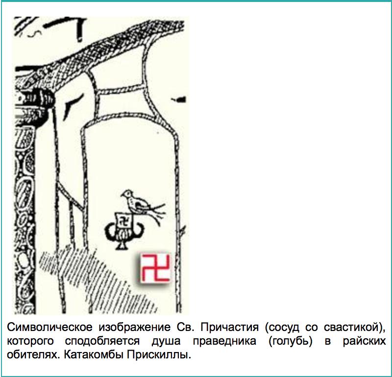 Символическое изображение Св. Причастия (сосуд со свастикой), которого сподобляется душа праведника (голубь) в райских обителях. Катакомбы Прискиллы.