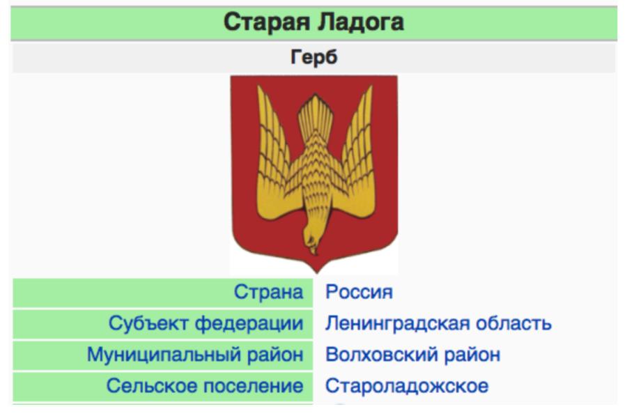 Старая Ладога около Санкт-Петербурга — это один из древнейших градов собственно Руси, когда Русы выделились из Скифов в 2409 году до н.э.