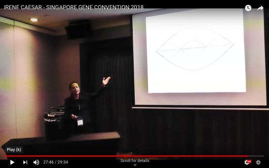 2018_11_14_irene_caesar_bit_9th_world_gene_convention_singapore
