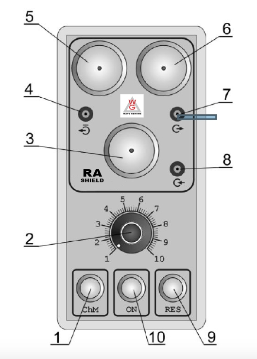 RA_SHIELD_WITH_EXPLANATION_OF_BUTTONS